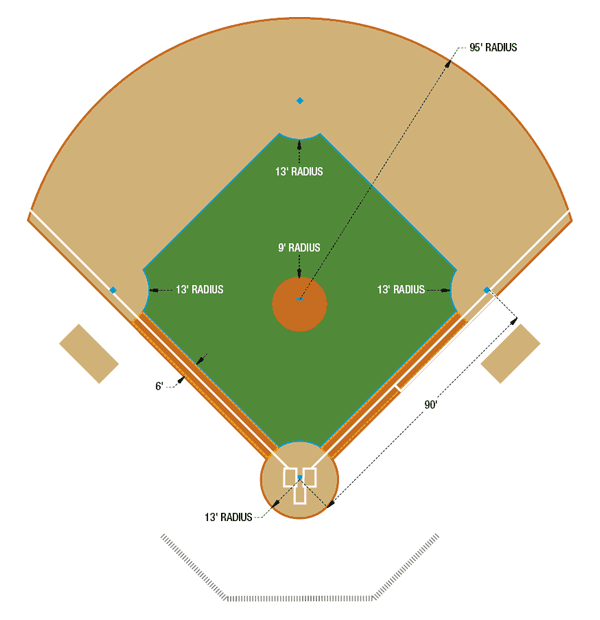 Printable baseball field clipart - WikiClipArt