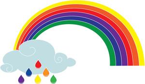 Raindrop rainbow and rain clipart
