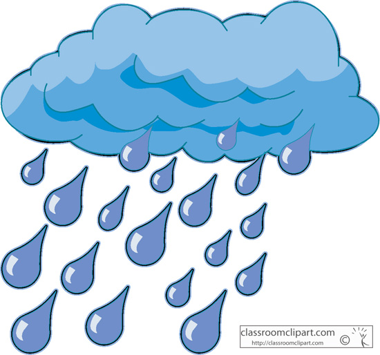 Raindrops animated clipart