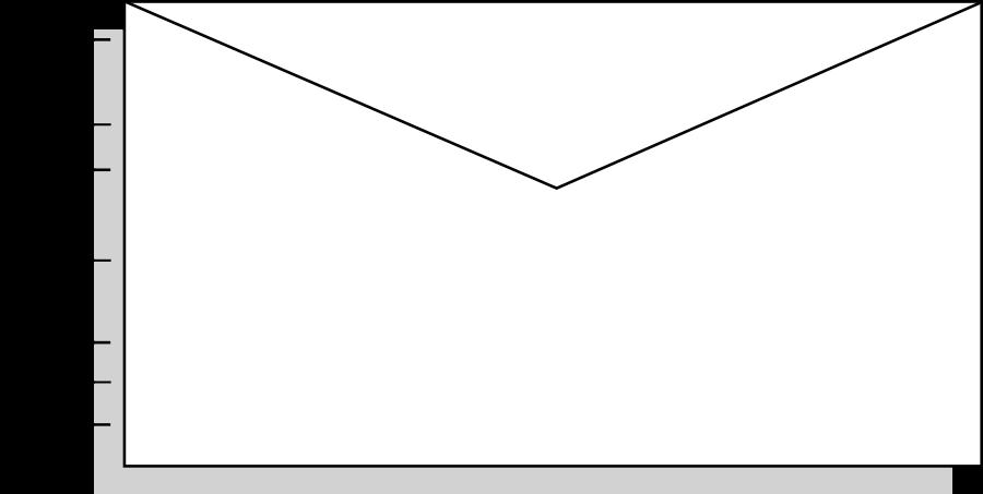 Speeding envelope clipart vector clip art free